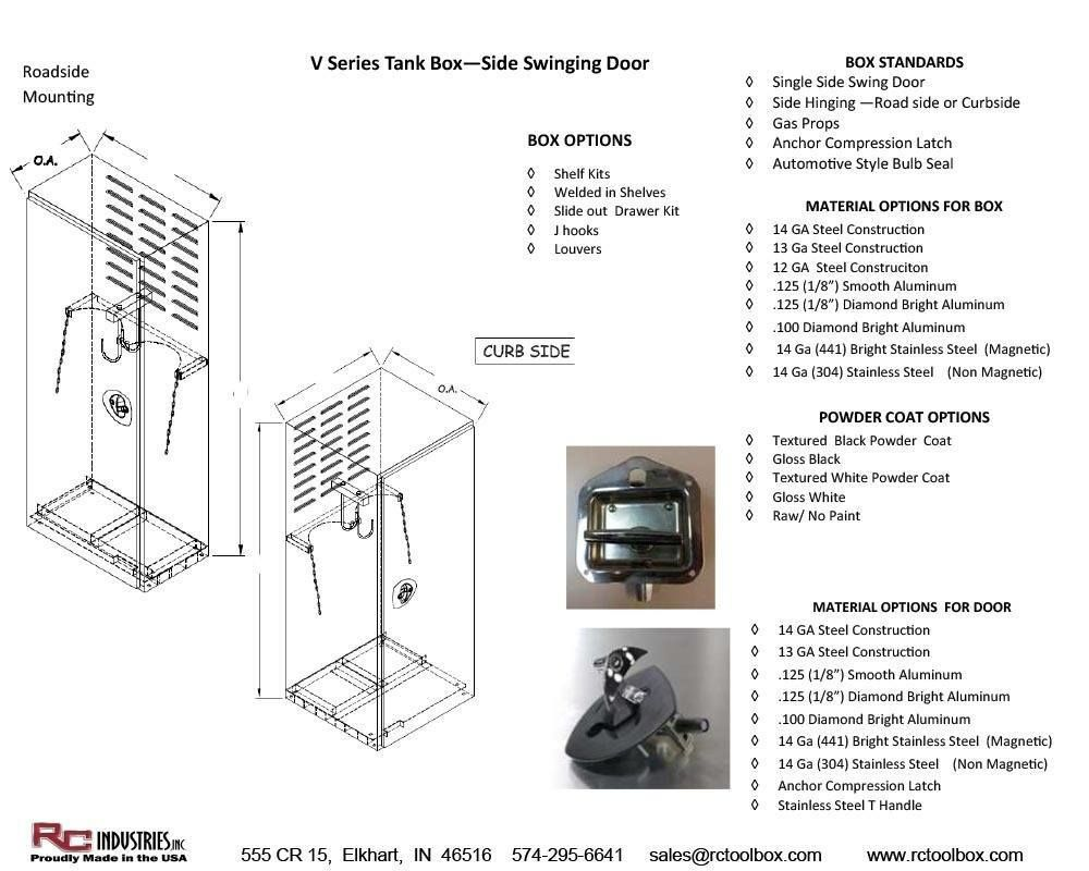RC Industries - Truck Boxes - Support & FAQs - (574) 295-6641
